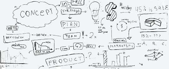 systemische.organisationsberatung